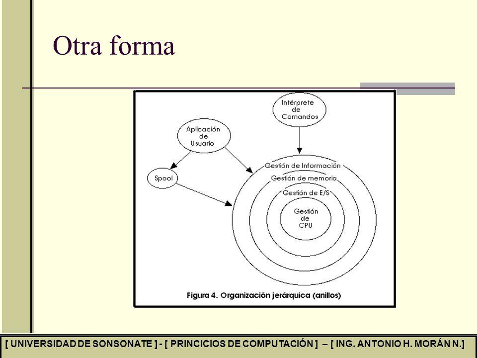 Otra forma [ UNIVERSIDAD DE SONSONATE ] - [ PRINCICIOS DE COMPUTACIÓN ] – [ ING.
